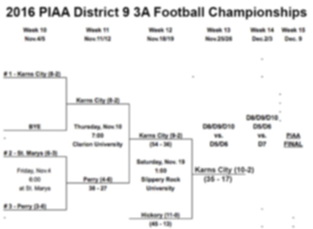 2016 PIAA District 9 3A Football Championships