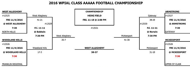 2016 PIAA District 7 5A Football (WPIAL)