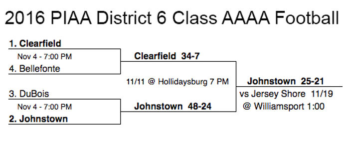 2016 PIAA District 6 4A Football