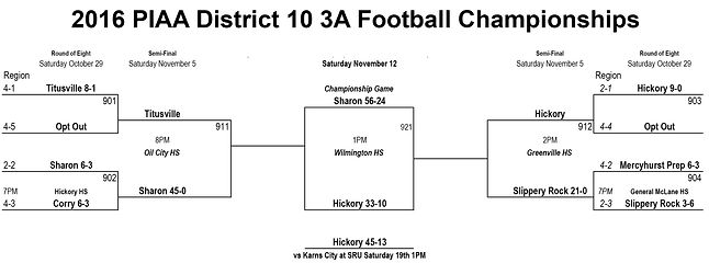 2016 PIAA District 10 3A Football Championships