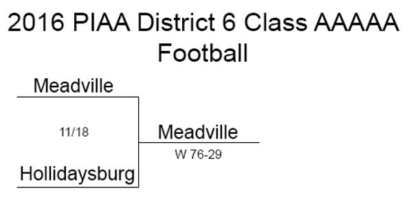 2016 PIAA District 6 Class 5A Football