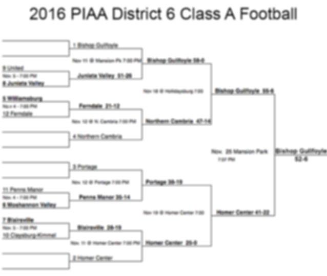 2016 PIAA District 6 1A Football