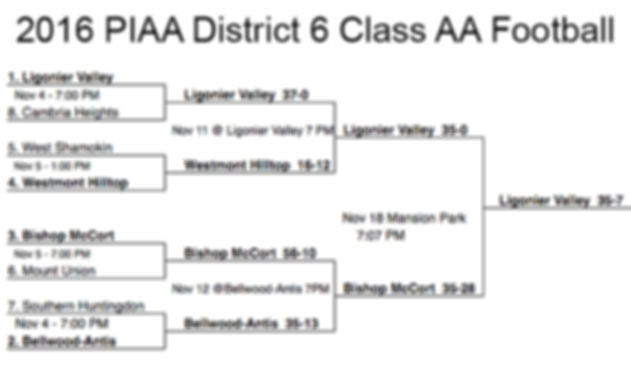 2016 PIAA District 6 2A Football