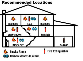 Carbon Monoxide Detector Locatioons.jpg
