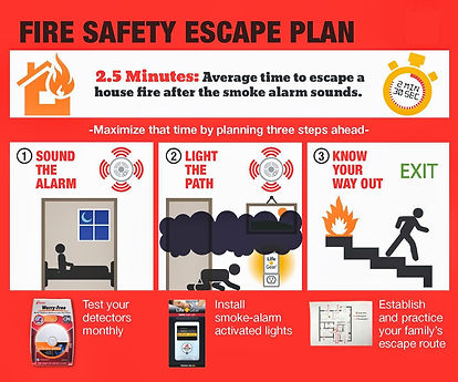 Fire Safety Graphic_Escape Sequence_10.1