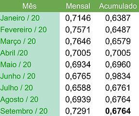 20201030_preços_dp_kg_do_atr.jpg