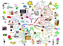mindmapping2.png