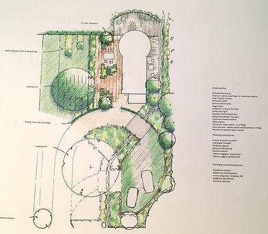 Sensory Garden Design Kent