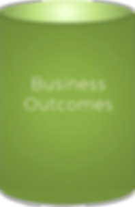 Insight Now Business Outcomes
