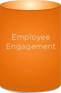 Insight Now Employee Engagement