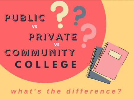 College Resources: Public vs Private vs Community College