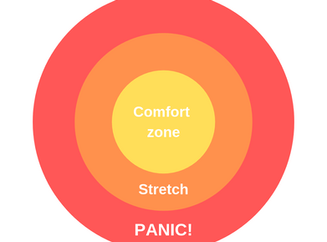 Comfort zone or panic: where are you riding?