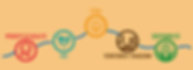 Banner-concetti-chiave-cucina.png
