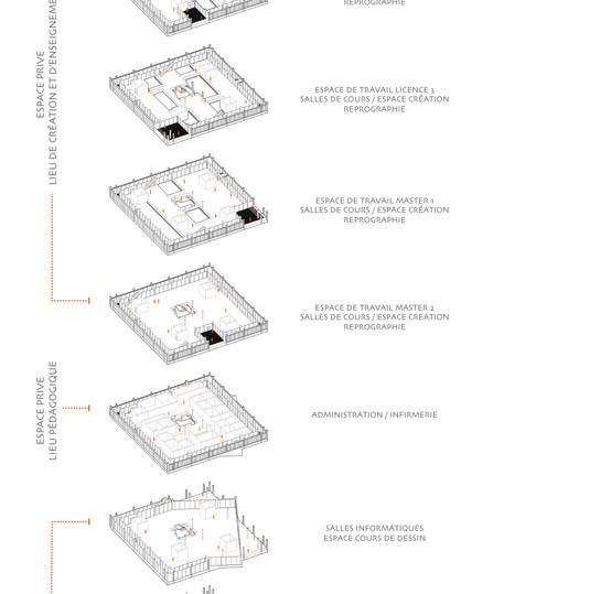 ENSA-BFC   791 Architecture
