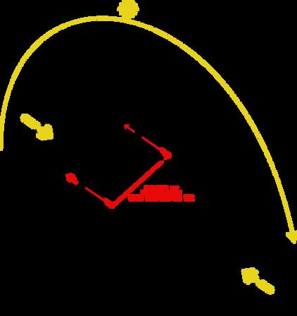 Schéma descriptif du projet