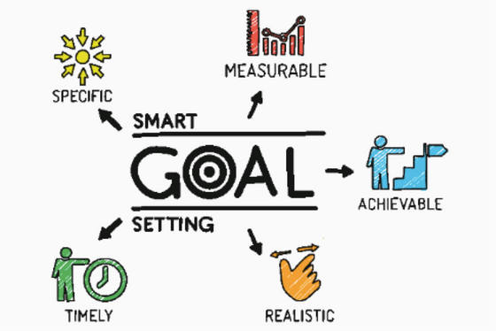 How To Set & Achieve SMART Nutrition Goals