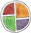 myplate_edited.png