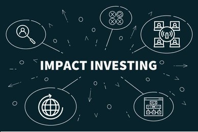 Should gold mining be considered an impact investment?