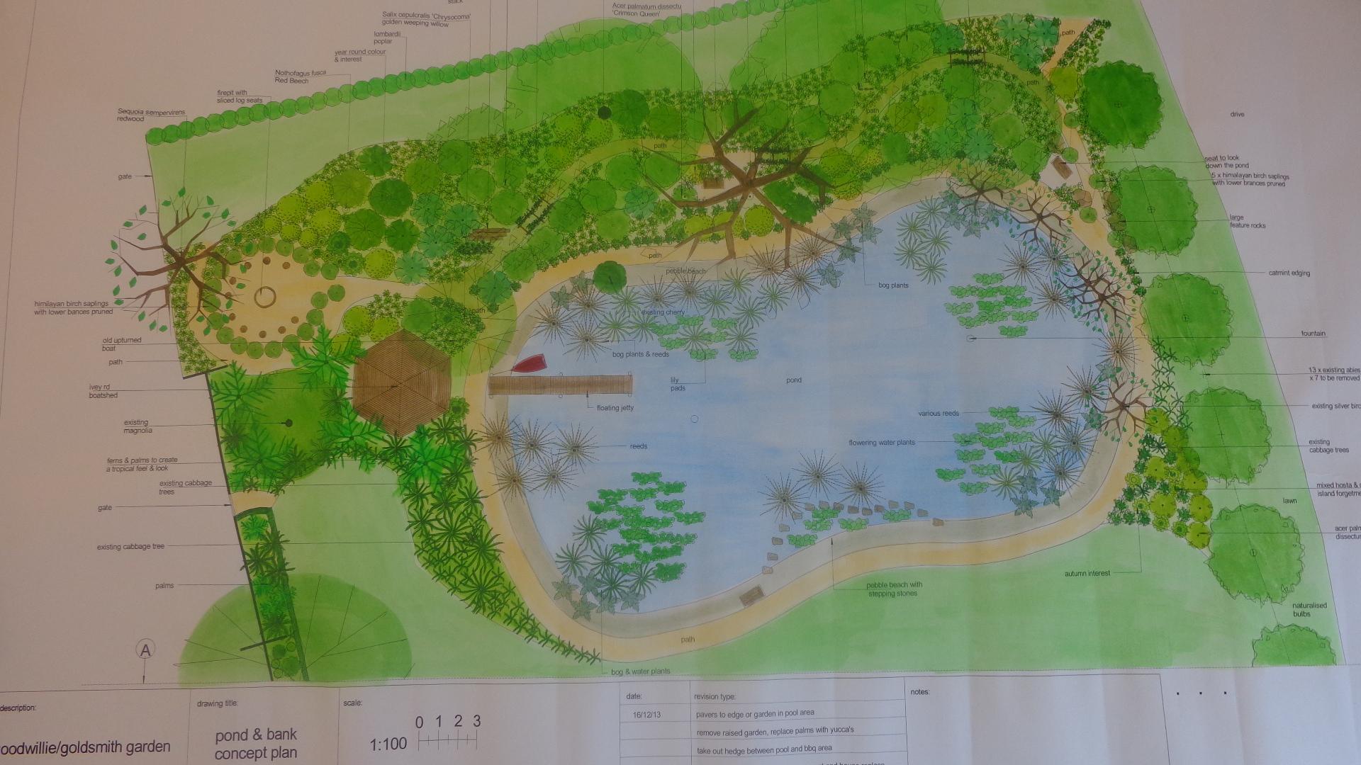 concept plan - large rural garden