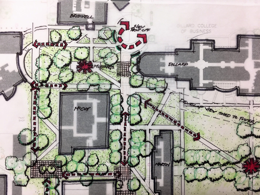 Midwestern State University - The Planning Process at Work