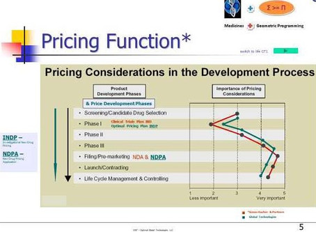Pricing function consideration in launching new medicines