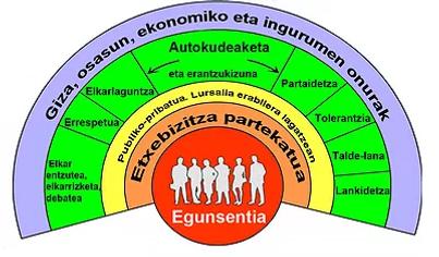 convivencia-euskera.png