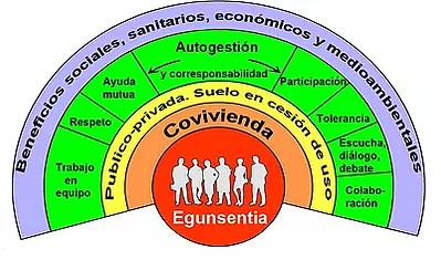 convivencia-castellano.png
