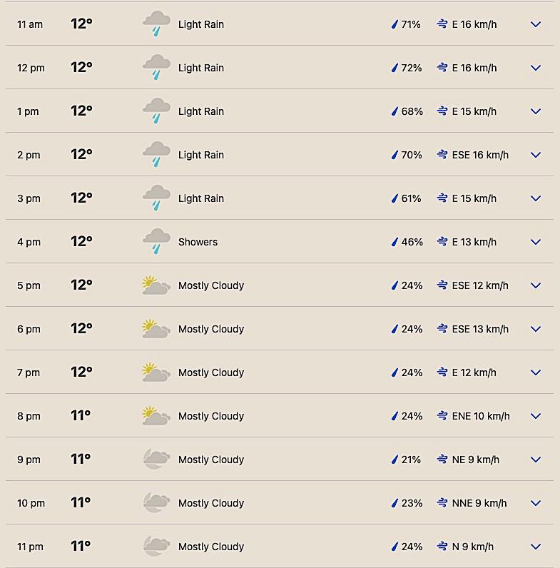 Η πρόβλεψη του καιρού της Τετάρτης (14/4) στο Μόντε Κάρλο από την έναρξη των αγώνων (11:00) μέχρι τις 23:00 (τοπική ώρα)