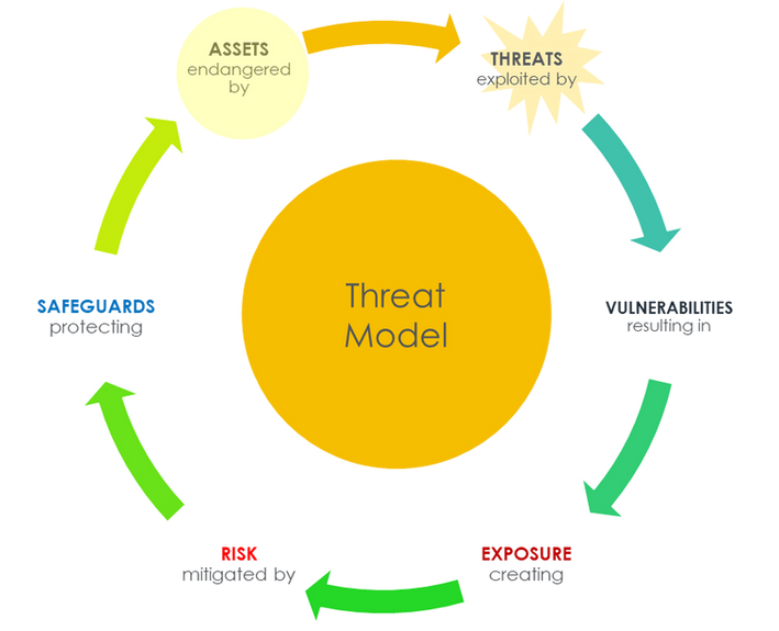 Threat Model.png