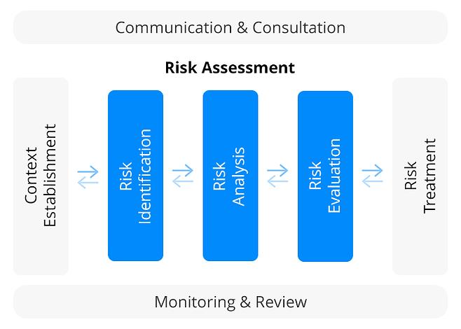 Risk Assessment-v3.png