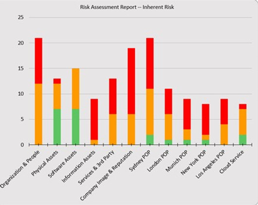 Risk assessment Report Example.jpg