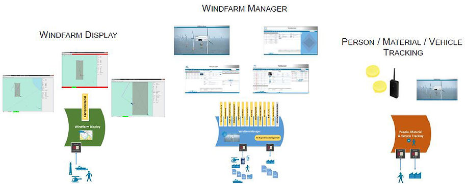 02_Wind Farm_1.jpg