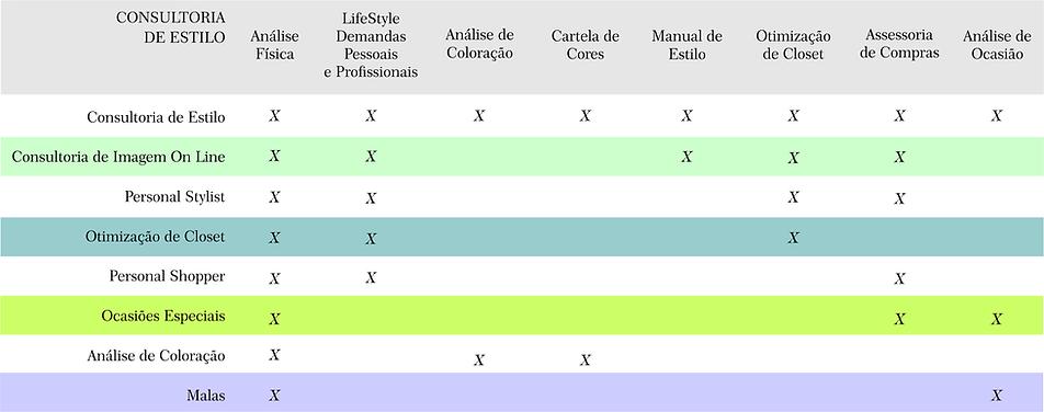Consultoria de Estilo-Consultoria de Imagem-Personal Shopper-Estilo-Moda- Dicas-Análise de Coloração-Otimização de Closet-Ocasiões Especiais-Malas