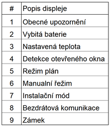 Popis-Displej.PNG