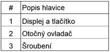 Popis-Hlava.PNG