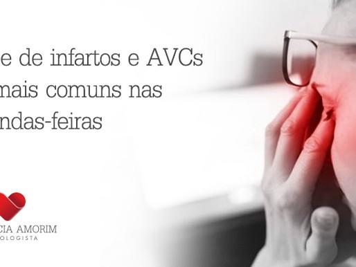 Índices de infartos e AVCs são mais comuns nas segundas-feiras