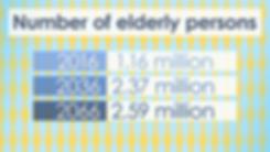 hk population.png