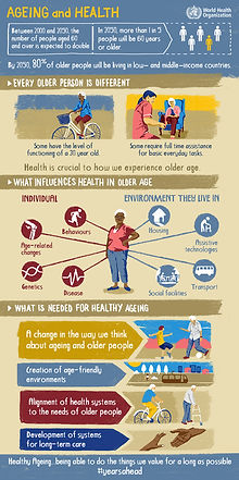 healthy-ageing-infographic.jpg