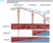 Healthy ageing framework (HD).png