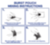 Burst Pouch instructions graphics.png