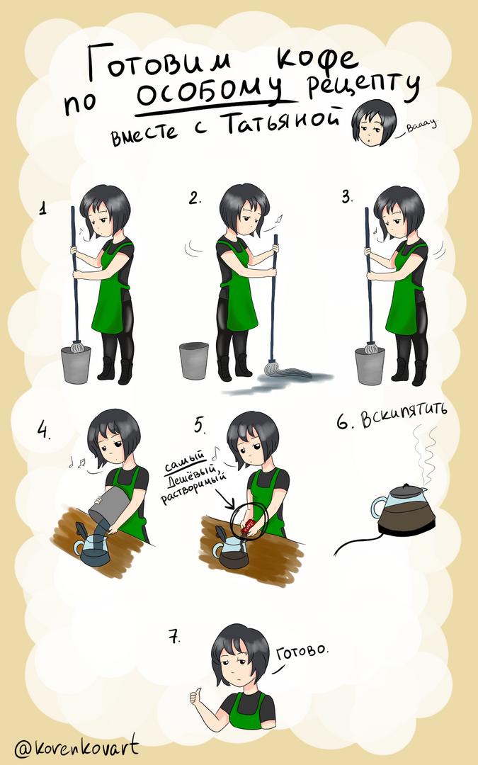 Coffee Guide