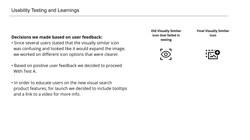 Testing/Learnings