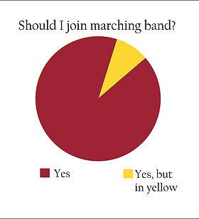 band graph.jpg