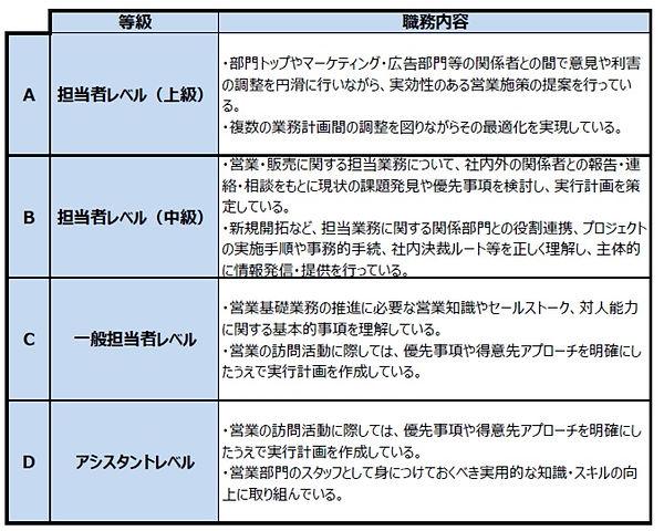 賃金テーブル(素材).jpg