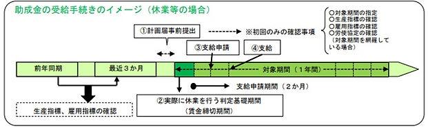 助成金資料(受給手続き).jpg