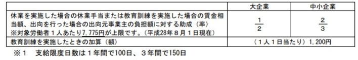 助成金資料.jpg