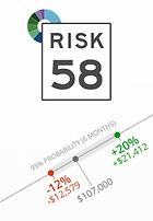 risk number-3.png