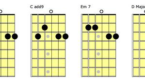 Chord Progressions. vi-IV-I-V