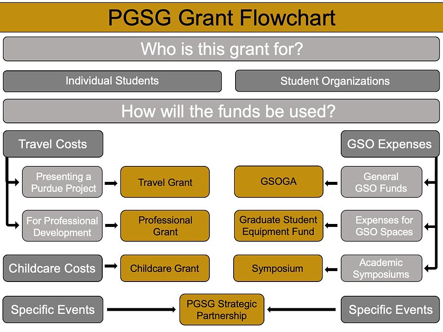 20200821_GRAC-Flowchart.png