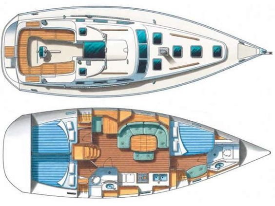 Alquiler de Barcos El Rompido